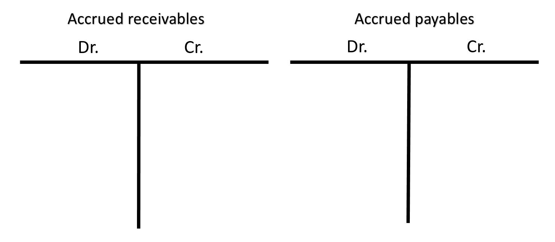 T-Account of accruals